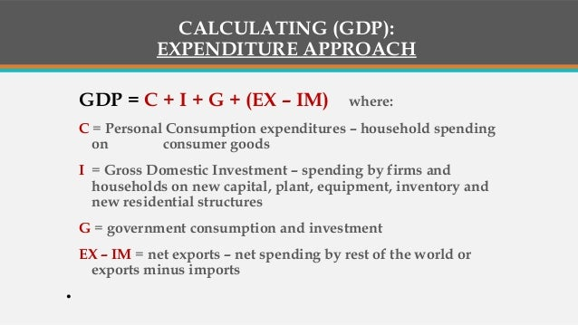 income and expenditure approach There is a reason our economic recovery continues to struggle gdp has multiple components which are inter-related in a complex system which does not simply sum to e=mc2.