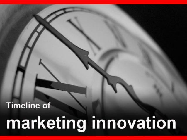 The Timeline of Marketing Innovation