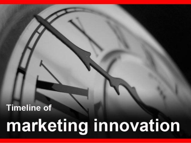 The Timeline of Marketing Innovation