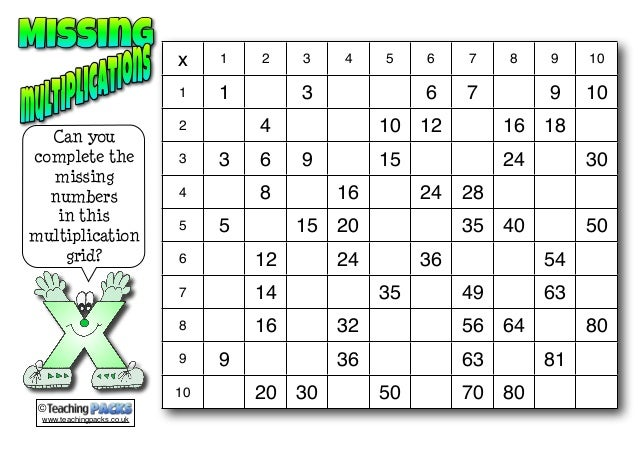 Multiplication Table Of 6 7 8 9 Worksheets - worksheets for basic ...