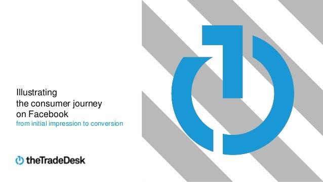 The TradeDesk - DDM Alliance Summit Marketing on Facebook