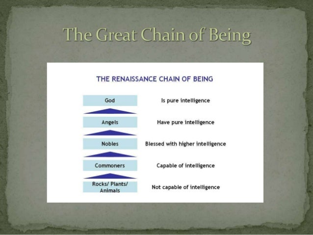 "great chain of being essay Free essay: the main concept of the great chain of being is that every existing thing in the universe has its ""place"" in an outlined hierarchical order."