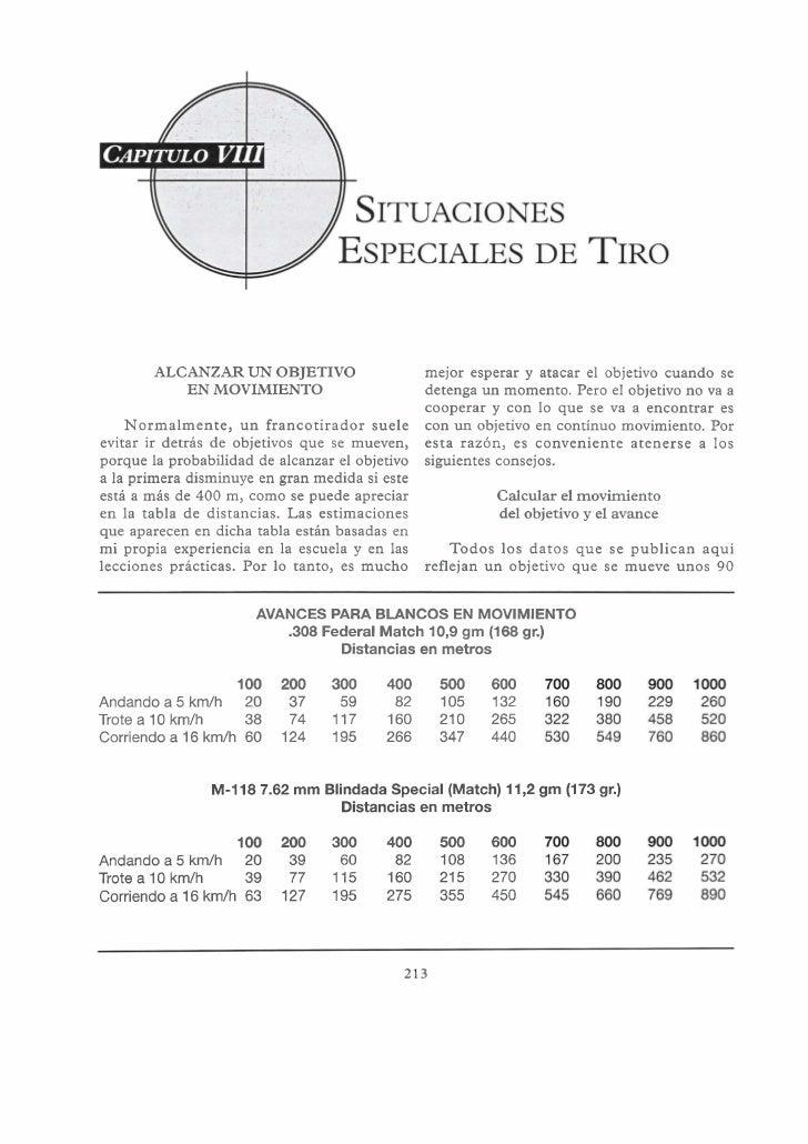 ITUACIONES                                ESPECIALES TIRO                                          DE       ALCANZAR UN OB...