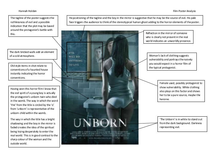 Analysing Psychological Horror Posters (The Unborn and Triangle)