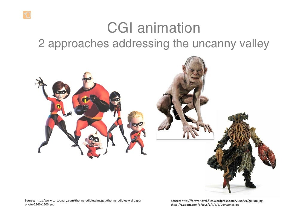 Uncanny Valley Animation The Uncanny Valley Source