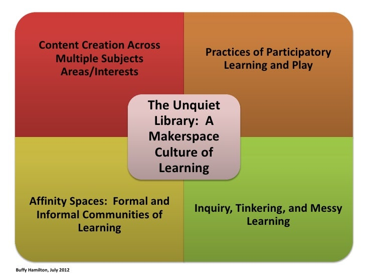 The Unquiet Library-A Makerspace Culture of Learning (Buffy Hamilton, July 2012)