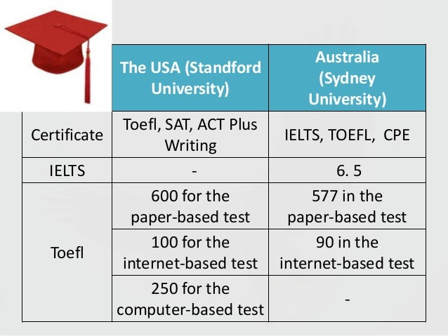 Esl critical essay ghostwriter sites usa for Online sites in usa