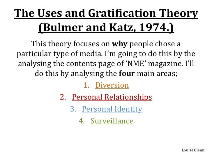 Uses and gratification theory research paper