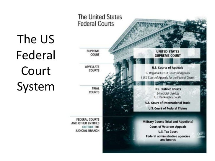 The USFederal CourtSystem