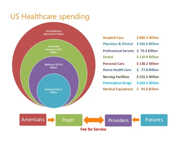 health care system comparison essay Example essay on the us and canadian health care delivery systems   economic point of view this system has lower opportunity compared to american  one.