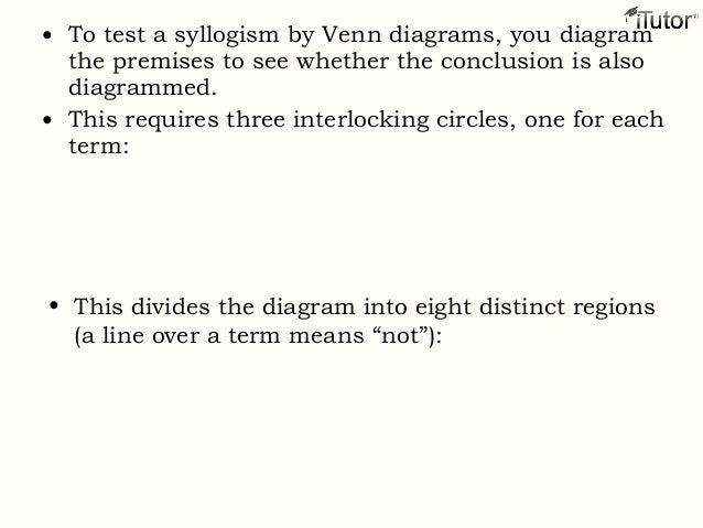 the venn diagrams