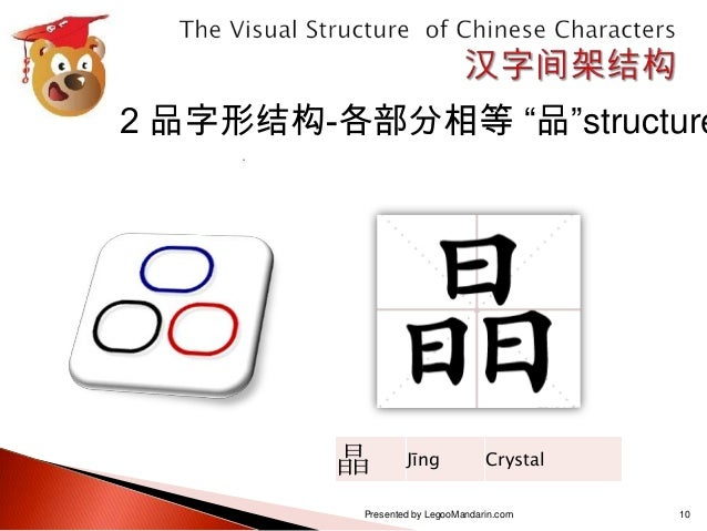 Chinese Characters 1-10 3.1 上下结构--上下相等top Down