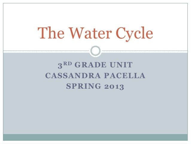 The Water Cycle  3 RD GRADE UNITCASSANDRA PACELLA     SPRING 2013