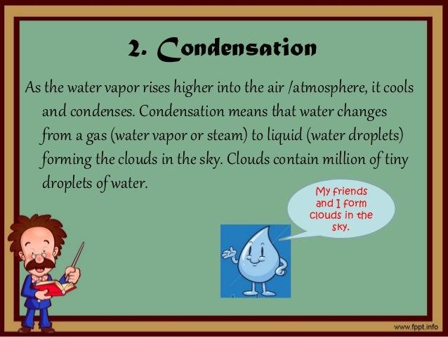 Condensation Definition For Kids The water cycle for elementary