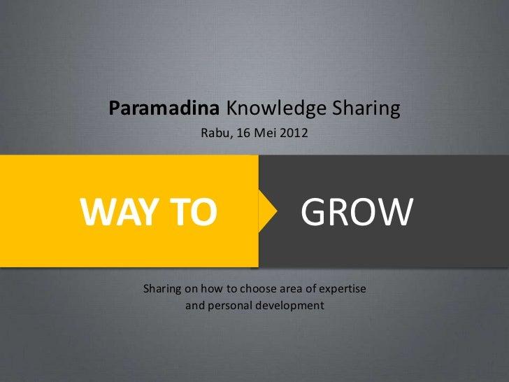 Paramadina Knowledge Sharing              Rabu, 16 Mei 2012WAY TO                           GROW    Sharing on how to choo...