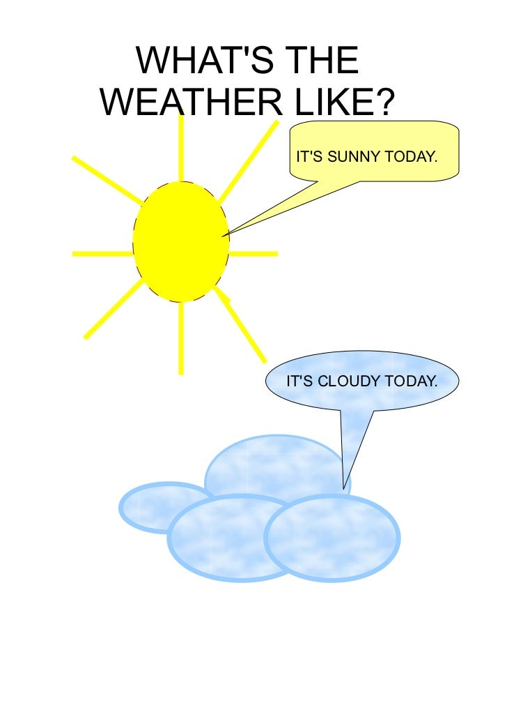 WHATS THEWEATHER LIKE?         ITS SUNNY TODAY.        ITS CLOUDY TODAY.