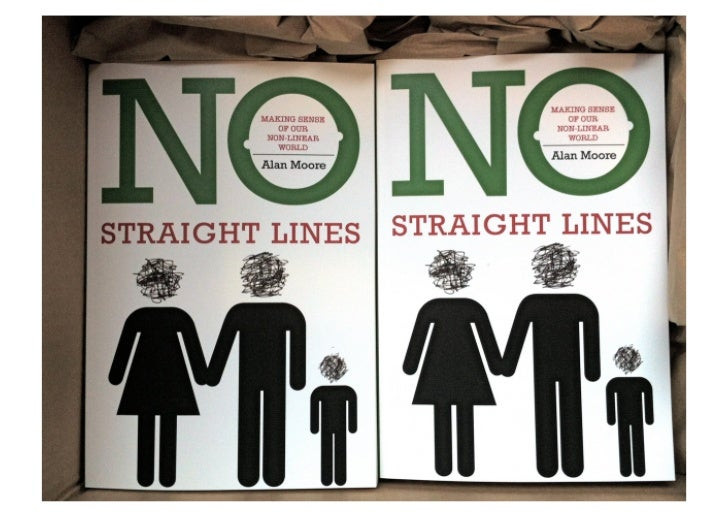 This presentation is based upon the book             No Straight Lines: making sense of our             non-linear world  ...