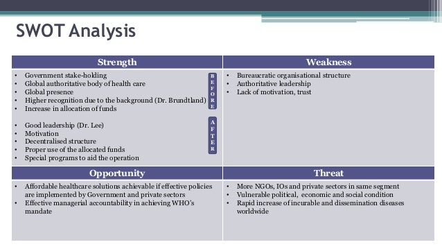 healthcare organization swot analysis A synthesis on swot analysis of public sector healthcare knowledge management an introduction to swot analysis every organization requires continuous.