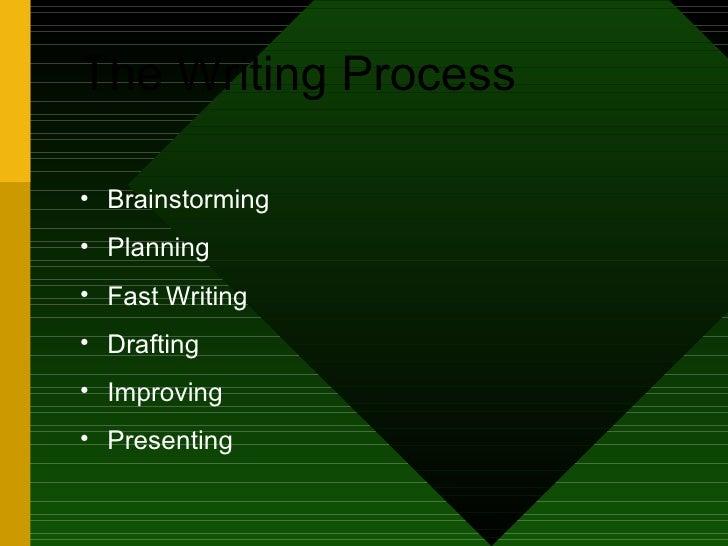The Writing Process <ul><li>Brainstorming </li></ul><ul><li>Planning </li></ul><ul><li>Fast Writing </li></ul><ul><li>Draf...