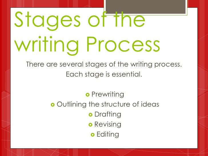 What are all the steps of the Writing Process?