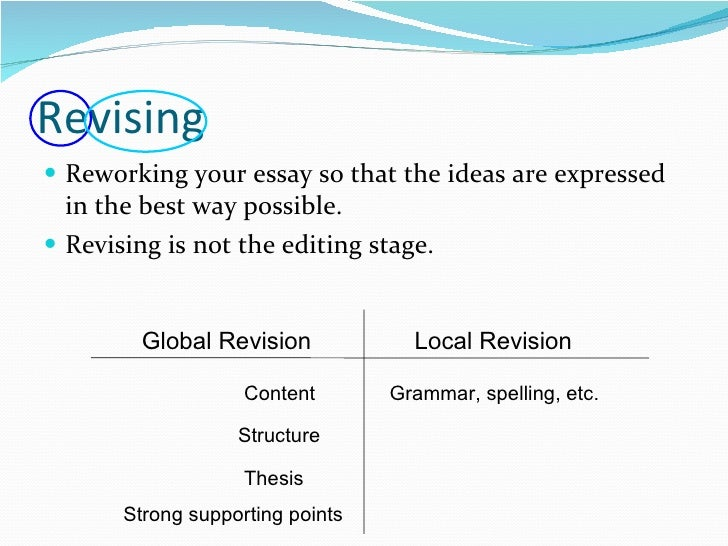 Essay Revision Powerpoint Writing A Synthesis Essay