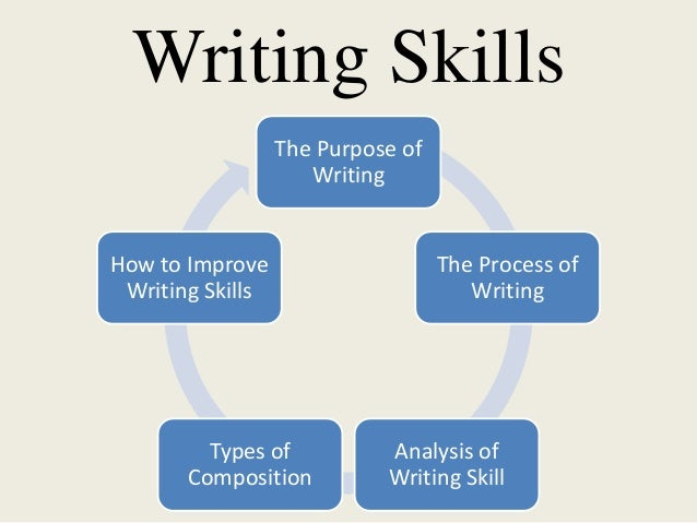 how to improve writing essays in english