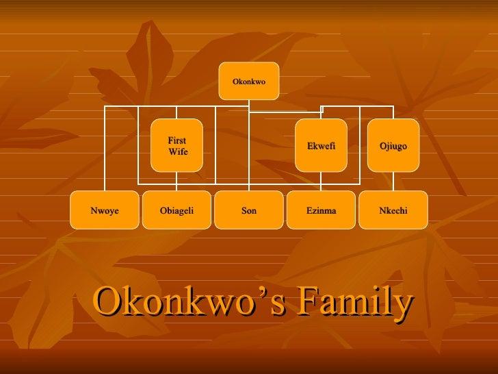 Things Fall Apart Essay Okonkwo