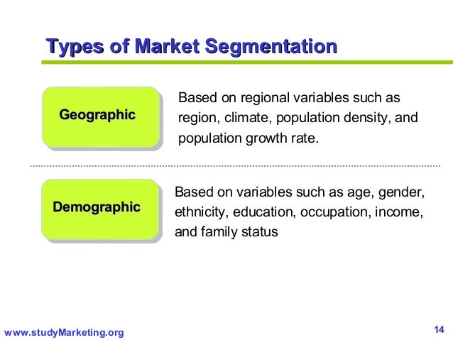 types of markets in marketing management pdf
