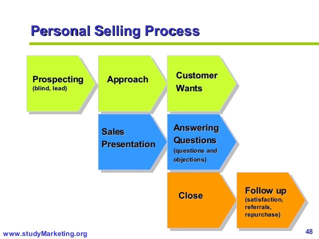 sales management and personal selling essay Although there are many ways of marketing products and services to prospective customers, personal selling -- the process of.