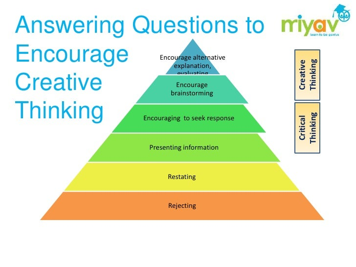 questioning strategies to encourage critical thinking Download citation | questioning strategi | in an attempt to explore the type of classroom environment that contributes to the development of critical thinking, and the questioning techniques and strategies employed there, prolonged observation was conducted in a fourth grade gifted classroom.