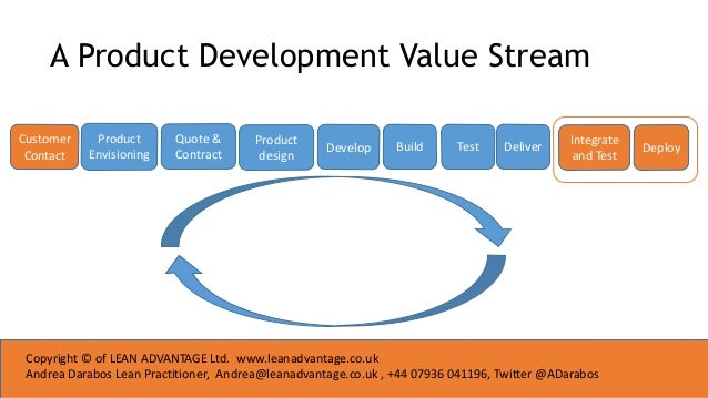 think like a customer value stream mapping to see waste