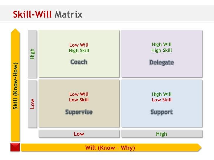 think matrix matrix diagram template matrix diagram pmp