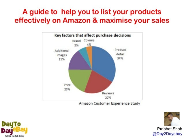 A guide to help you to list your products effectively on Amazon & maximise your sales Prabhat Shah @Day2Dayebay