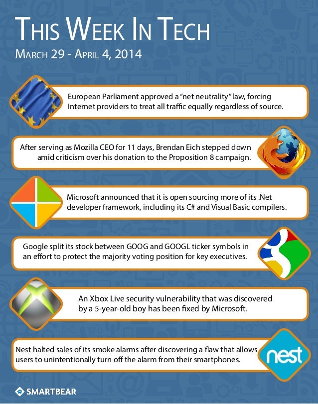 """This Week In Tech March 29 - April 4, 2014 European Parliament approved a""""net neutrality""""law, forcing Internet providers t..."""