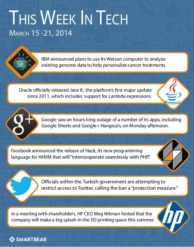 This Week In Tech March 15 -21, 2014 IBM announced plans to use its Watson computer to analyze existing genome data to hel...