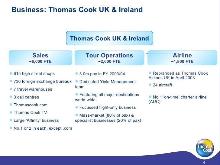 Thomas cook forex customer care