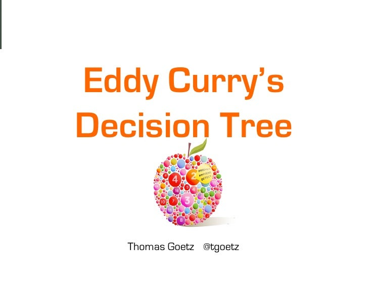 Eddy Curry's Decision Tree      Thomas Goetz @tgoetz