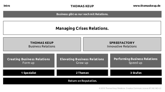 Business gibt es nur noch mit Relations. Intro © 2015 Thomas Keup Relations. Creative Commons Licence BY-NC-ND 4.0 Return ...