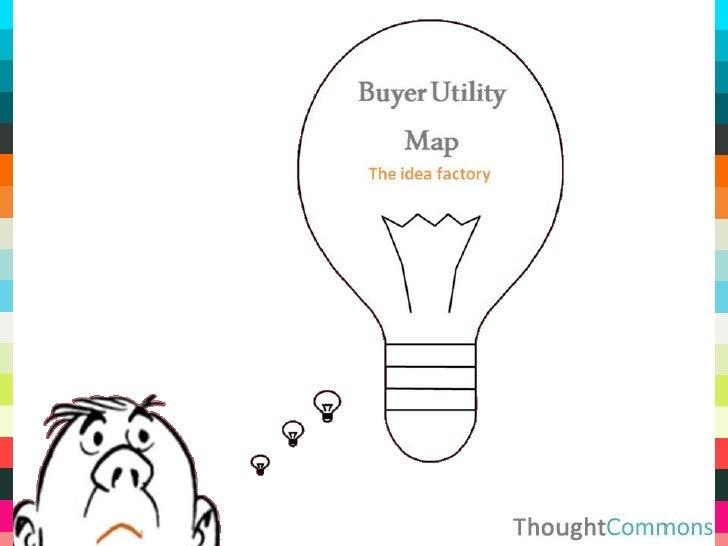 ThoughtCommons Buyer Utility Map