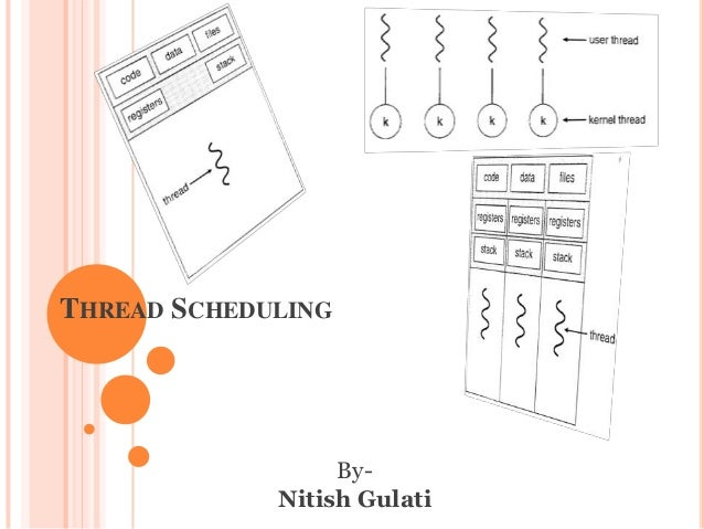 THREAD SCHEDULING                  By-             Nitish Gulati