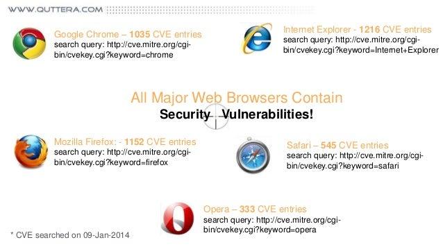 Google Chrome – 1035 CVE entries search query: http://cve.mitre.org/cgibin/cvekey.cgi?keyword=chrome  Internet Explorer - ...