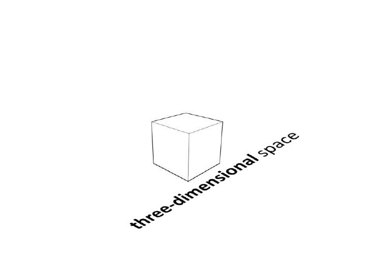 three-dimensional space<br />