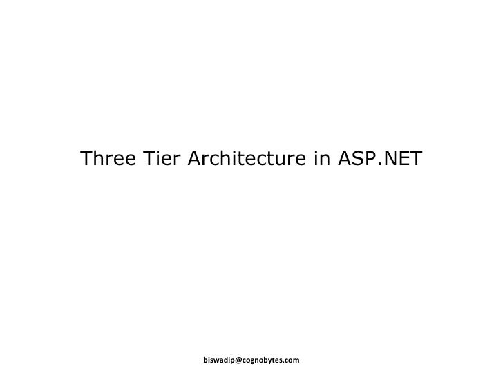 Three tier Architecture of ASP_Net