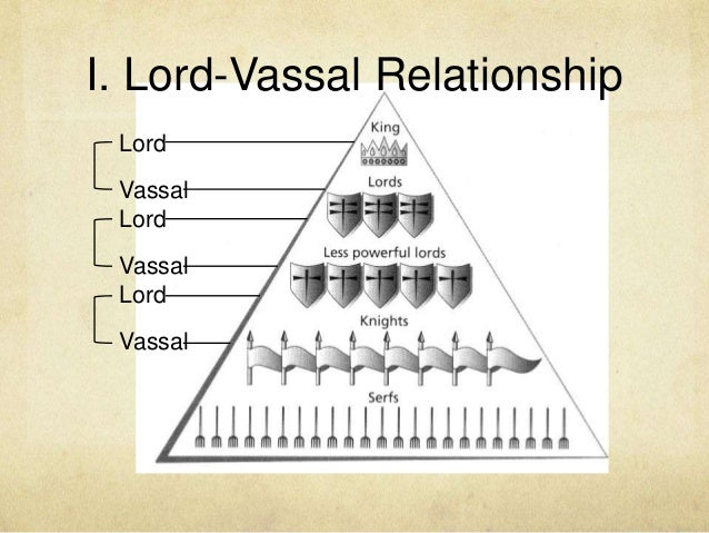 feudalism and lord vassal relationship