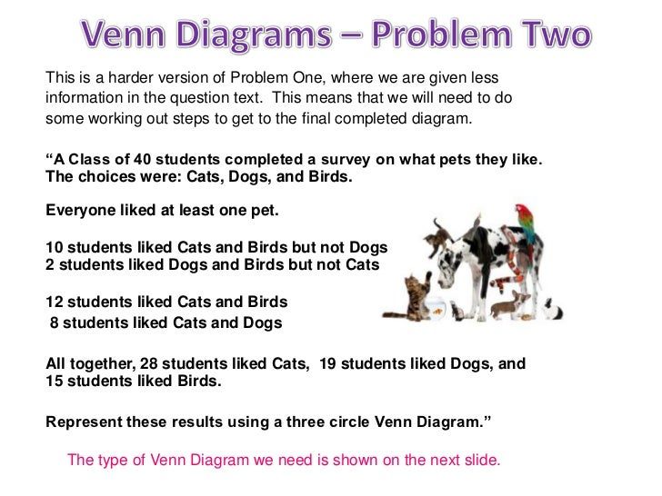 Problem Solving Involving Sets Using Venn Diagrams