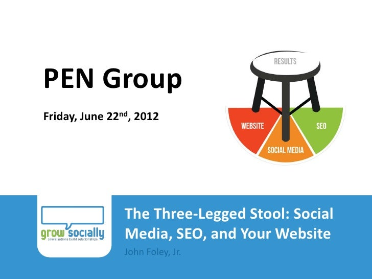 PEN Group          Friday, June 22nd, 2012                                      The Three-Legged Stool: Social            ...