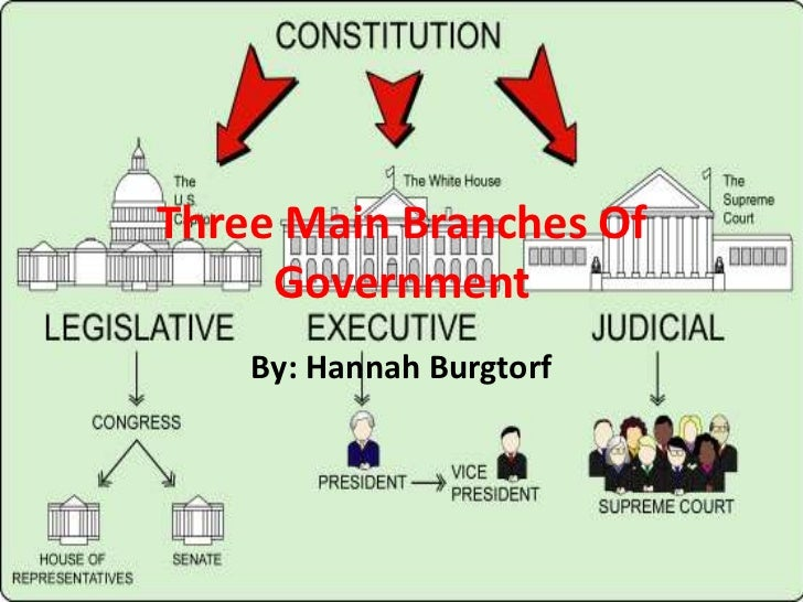 government three branches