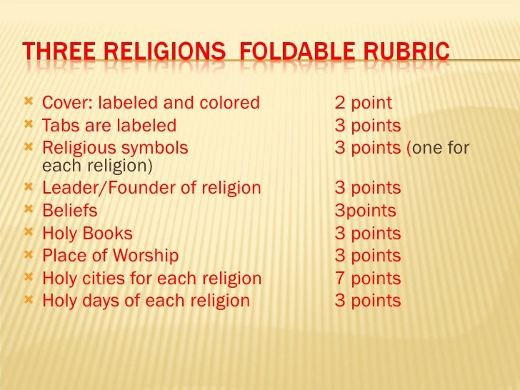 <ul><li>Cover: labeled and colored 2 point </li></ul><ul><li>Tabs are labeled  3 points </li></ul><ul><li>Religious symbol...