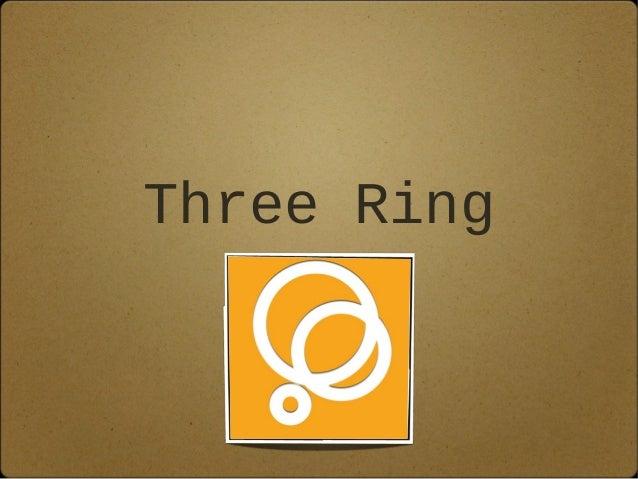 How to Use Three Ring