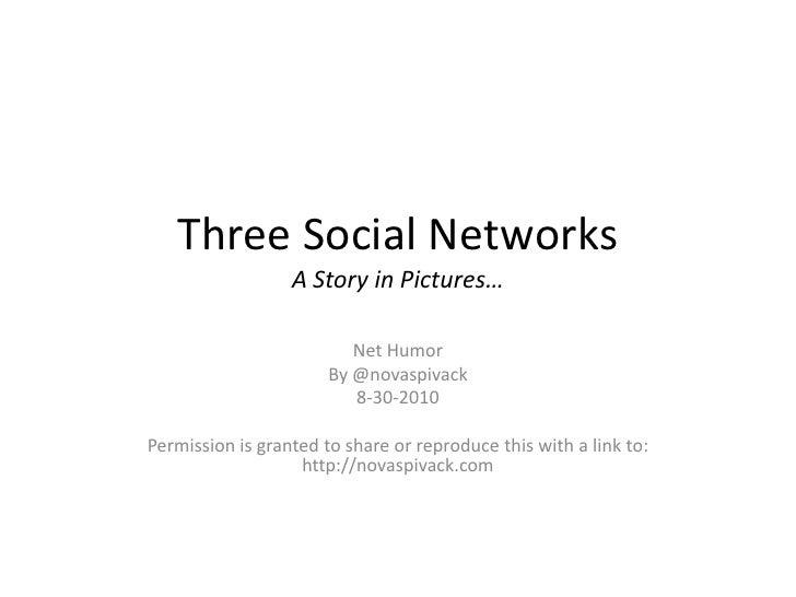 Three social networks